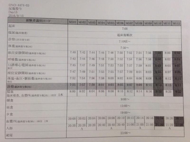 治験入院中のスケジュールが印刷された紙の写真